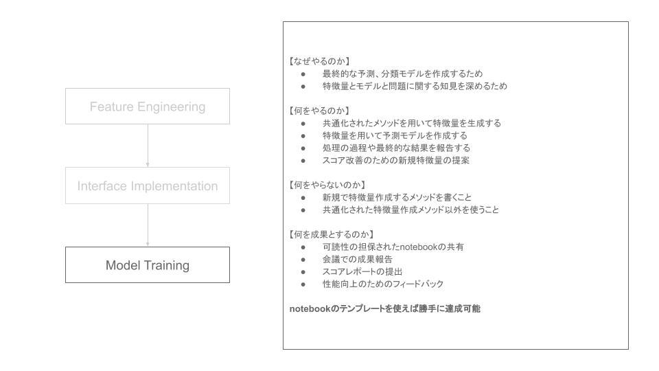 f:id:hayata-yamamoto:20190627193326j:plain