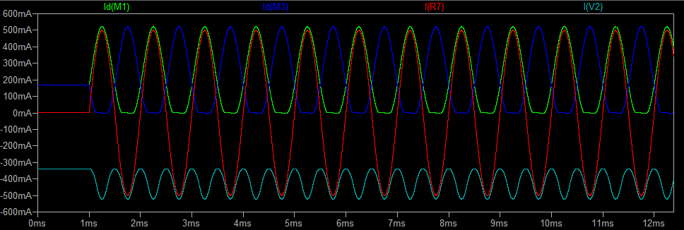 AB級BTLの過渡解析結果