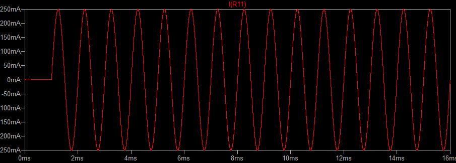 負荷電流波形