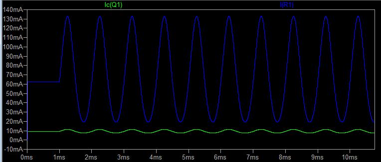 流れる電流