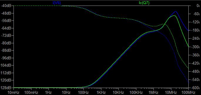 出力ノード上下の電流(左側位相補償なし)
