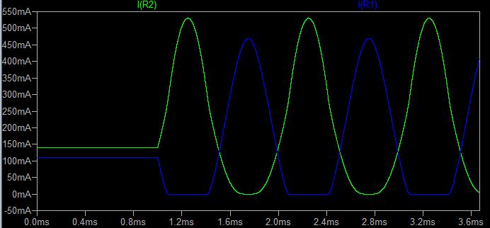 上下の電流
