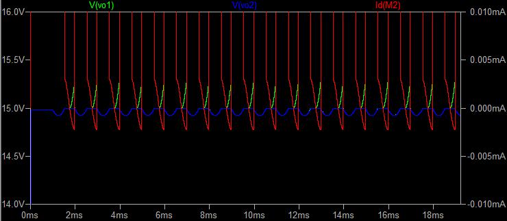 ドレイン電流波形追加