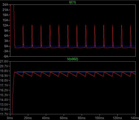 コンデンサの電流と電源電圧(正側)