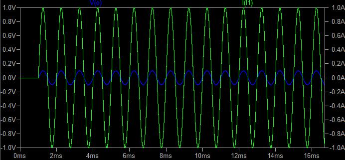 出力電流波形