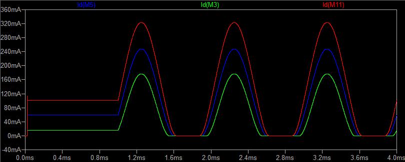 個々の素子の電流