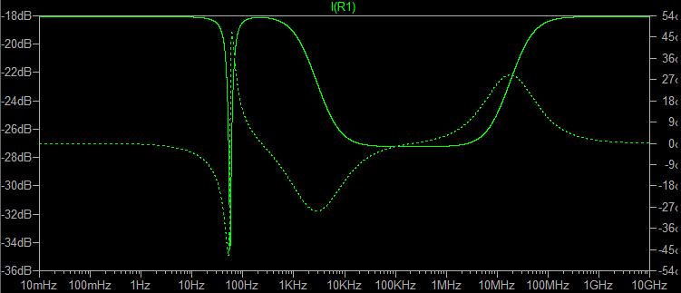 流れる電流のAC解析