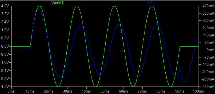 電圧波形と電流波形