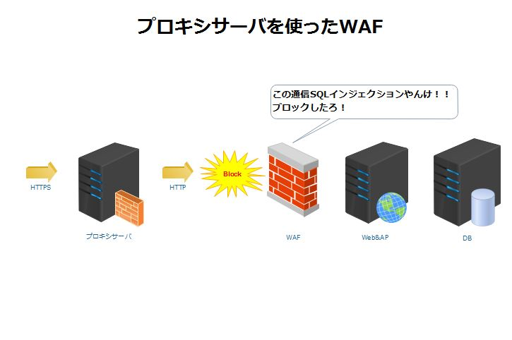 f:id:hayato-ota-rf:20170904073814j:plain