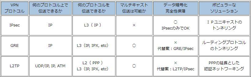 f:id:hayato-ota-rf:20170905061458j:plain