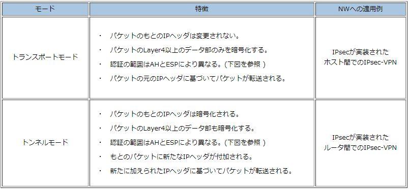 f:id:hayato-ota-rf:20170905061513j:plain