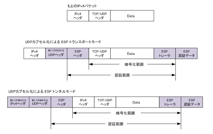 f:id:hayato-ota-rf:20170927061852p:plain