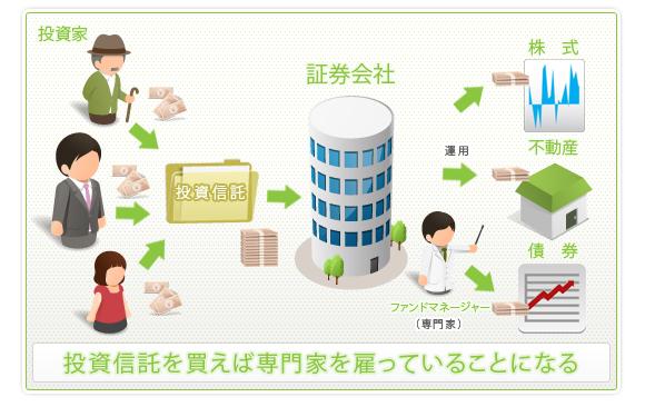 f:id:hayato-yosijun:20161101232110j:plain