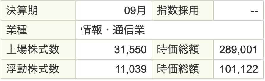f:id:hayato160:20200913152804p:plain