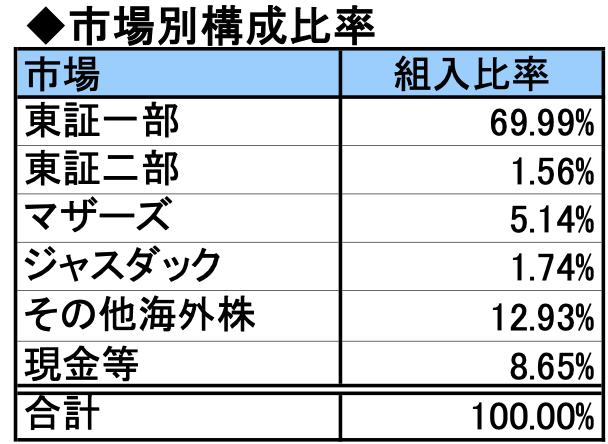 f:id:hayato160:20200920213611p:plain