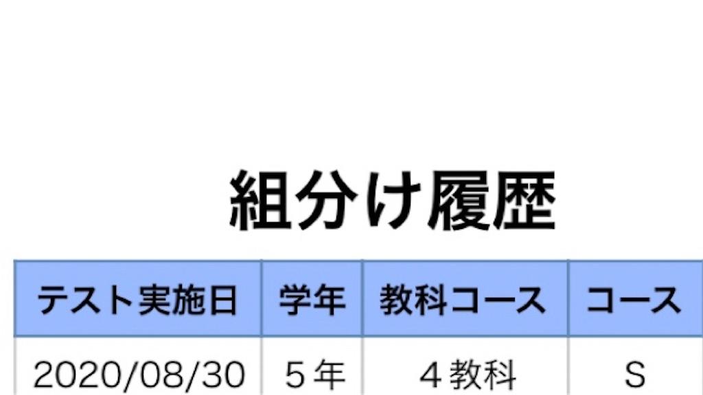 テスト クラス 分け 四谷 大塚 組み