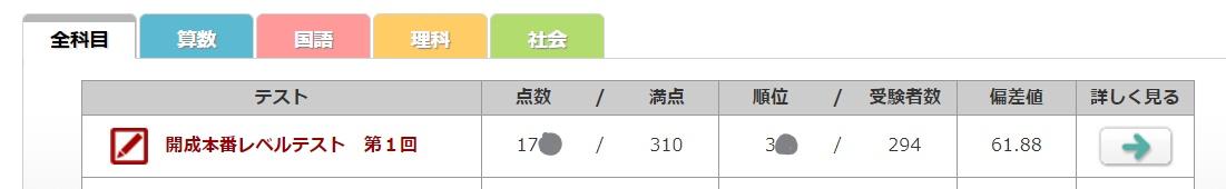 f:id:hayaumarejuken:20210505165326j:plain