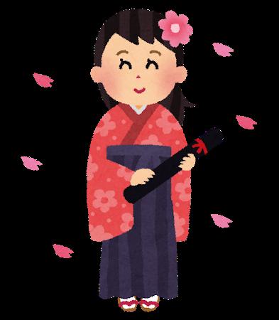 f:id:hayayashi:20180410222148p:plain