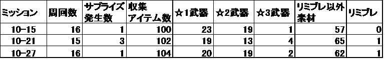 f:id:hayoneko:20180113220501p:plain