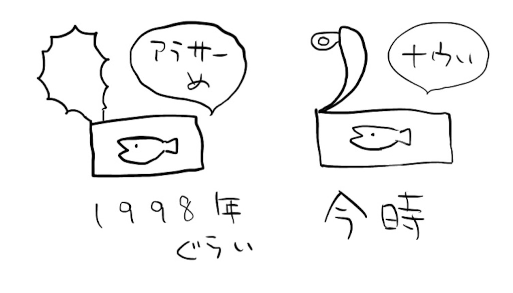 f:id:hayoneko:20200817082427j:image