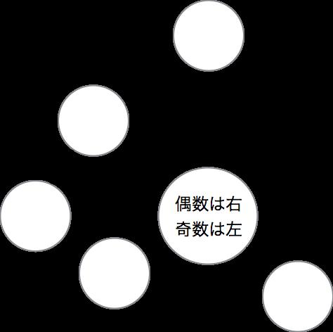 f:id:hazakurakeita:20150722223510p:plain