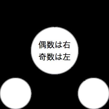 f:id:hazakurakeita:20150722230945p:plain