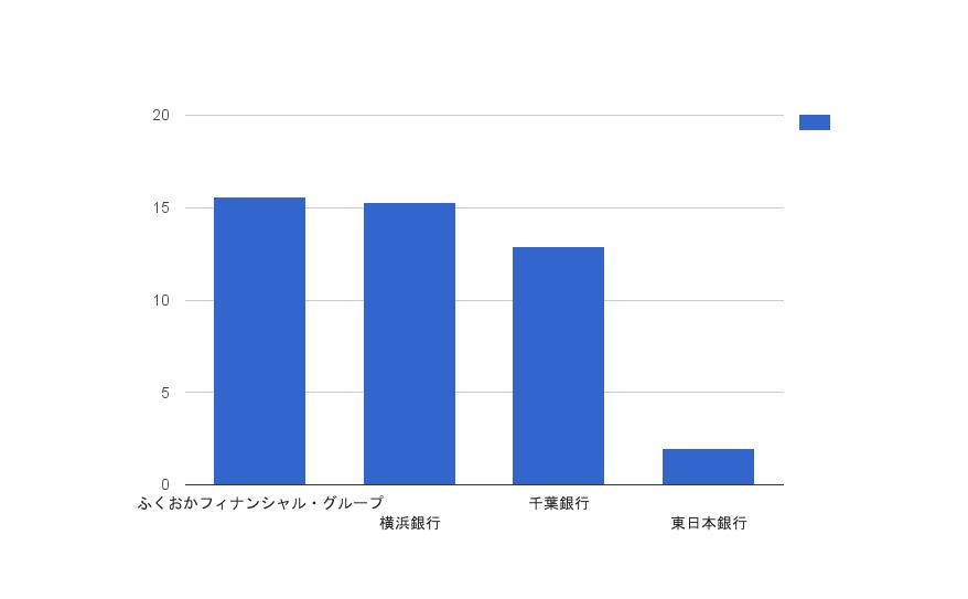f:id:hazakurakeita:20150909200754p:plain