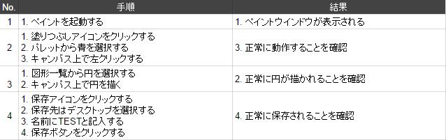 f:id:hazakurakeita:20150918230823p:plain