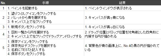 f:id:hazakurakeita:20150918232457p:plain