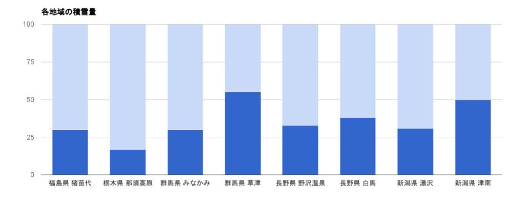 f:id:hazakurakeita:20160215220648p:plain