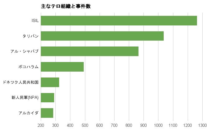 f:id:hazakurakeita:20160324005026p:plain
