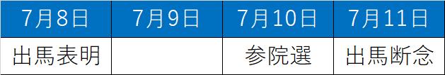 f:id:hazakurakeita:20160712001529p:plain