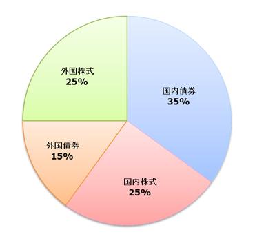 f:id:hazakurakeita:20160731173501j:plain