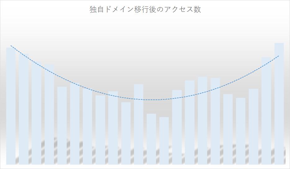 f:id:hazakurakeita:20170110005502p:plain