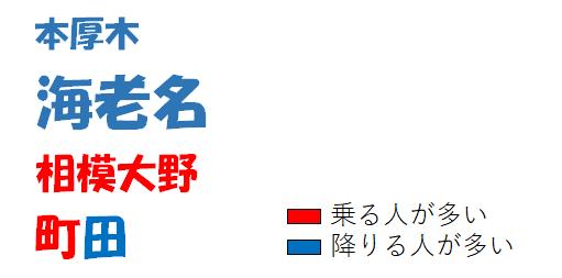 f:id:hazakurakeita:20170111214833p:plain