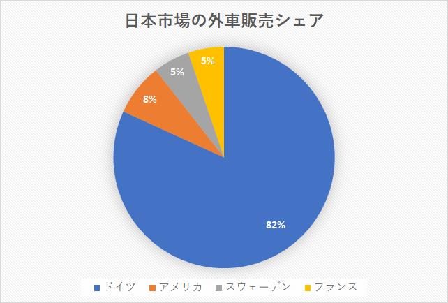 f:id:hazakurakeita:20170126012211p:plain