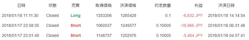 f:id:hazakurakeita:20180118235746p:plain