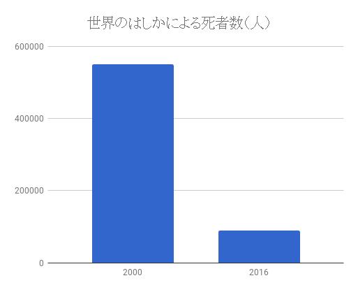 f:id:hazakurakeita:20180426002556p:plain