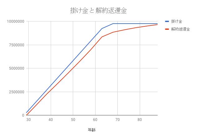 f:id:hazakurakeita:20180510230622p:plain