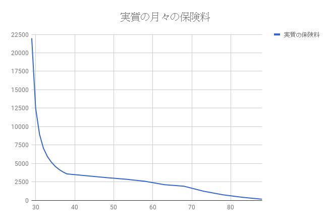 f:id:hazakurakeita:20180511004926p:plain