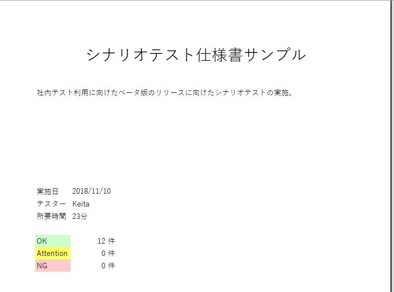 f:id:hazakurakeita:20181110234614p:plain