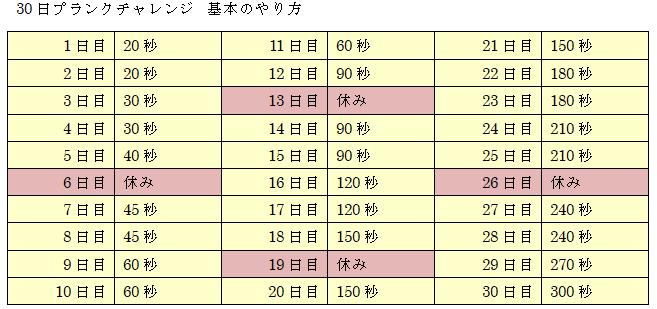 f:id:hazama-830:20190823205426p:plain
