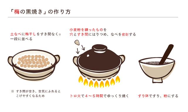 kuroyaki_04.jpg