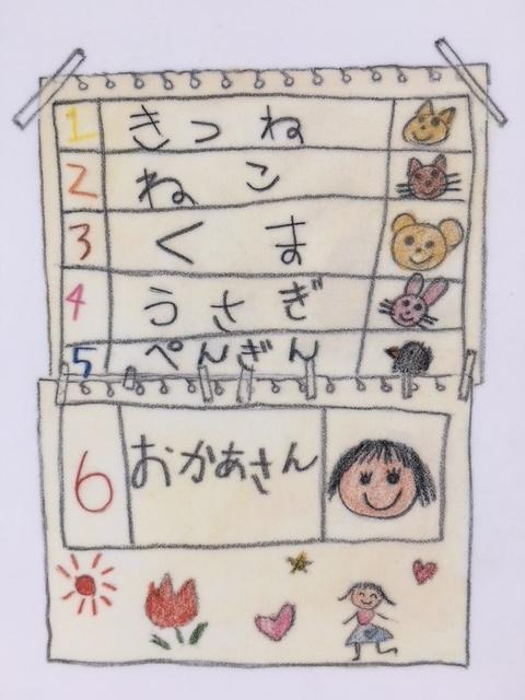 f:id:hazukiken:20180604121024j:plain