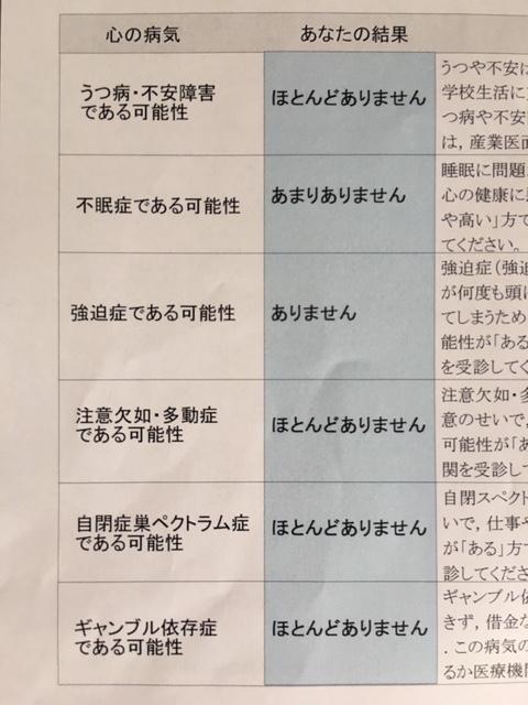 f:id:hazukiken:20181026120600j:plain