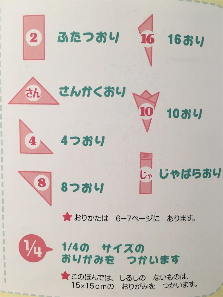 f:id:hazukiken:20200206085422j:image