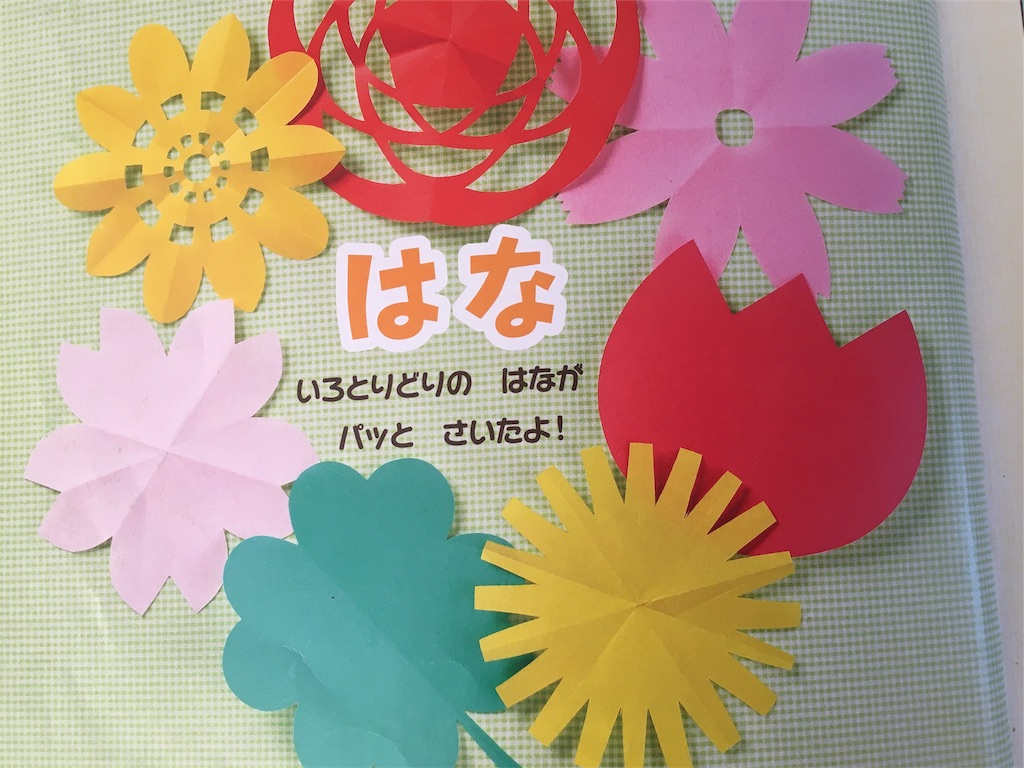 f:id:hazukiken:20200206085433j:image