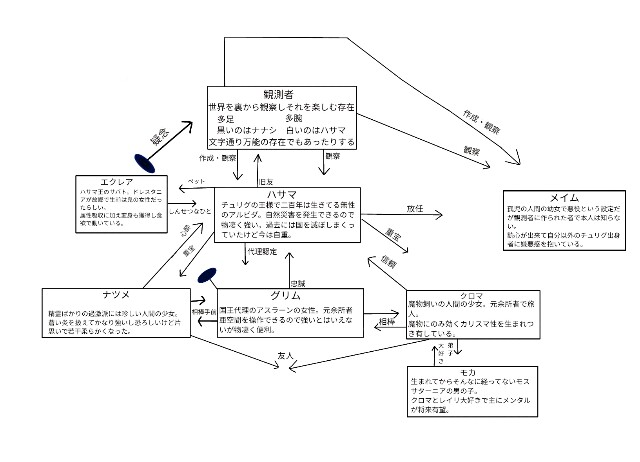 f:id:hazukisan:20180111212120j:image