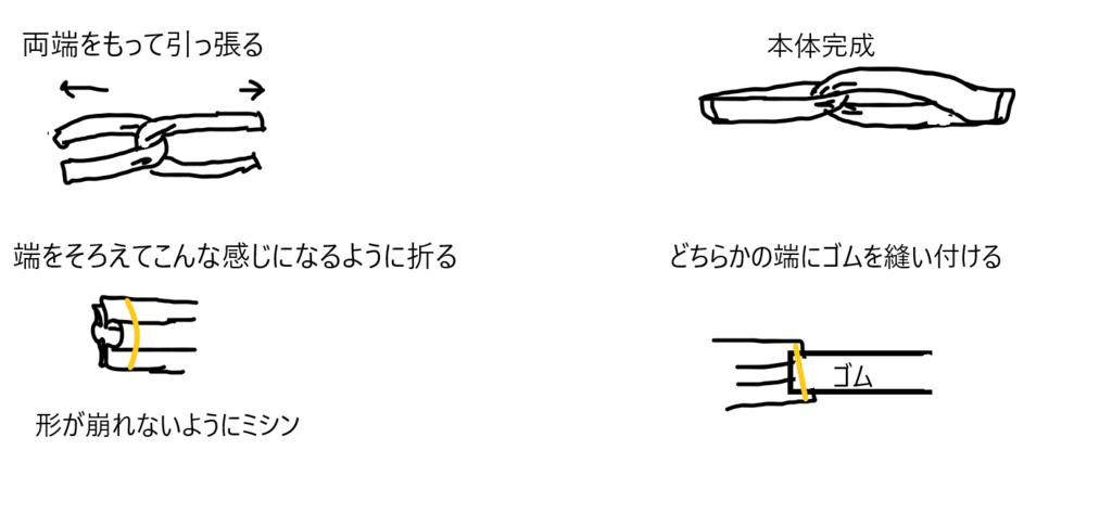 f:id:hazure04:20180710165754p:plain