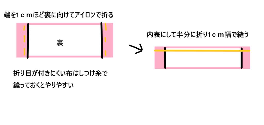 f:id:hazure04:20180728234344p:plain